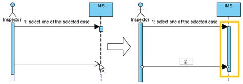 sequence diagram activation bar how to draw sequence diagram