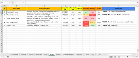 27 Images Of Risk Action Issue Decision Template Axclick Com Risk And Issues Log Template