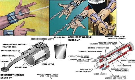 powers why does spider shoot webs from his wrist in