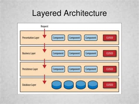 architecture software software architecture patterns