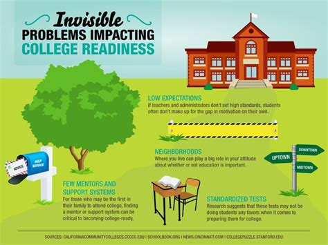 admissions problems 19 best college admissions images on pinterest college