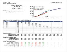 Earned Value Report Template free earned value management template evm in excel