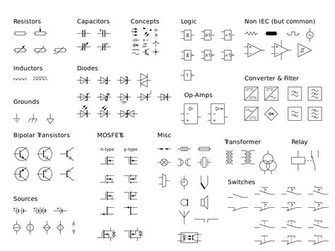circuit diagram symbols electrical symbols ieee std reference only page
