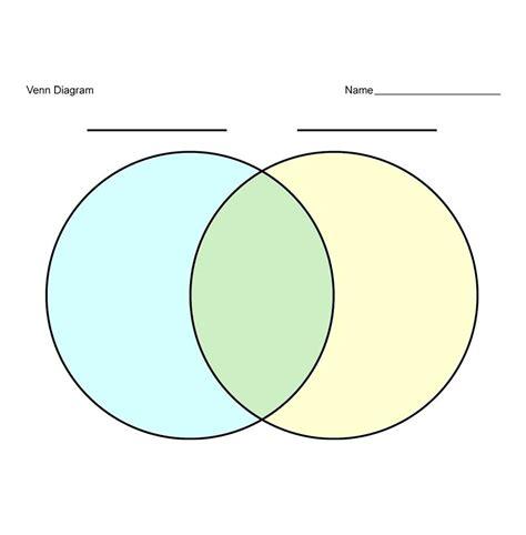 4 circle venn diagram template design templates print venn diagram worksheet resume