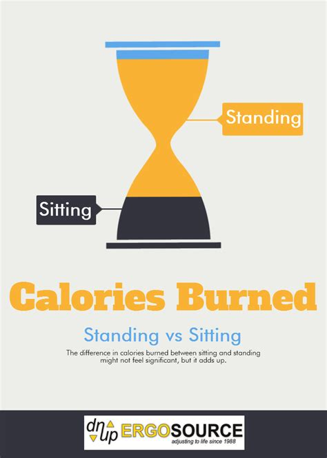 calories burned standing desk standing vs sitting calories measuring the difference