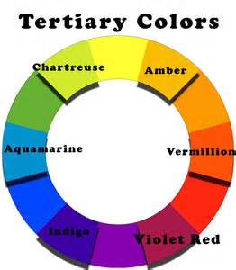 tertiary colors understanding complimentary makeup colors for your