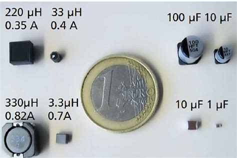 inductor physical size led retrofit based on algan gan on si field effect transistor drivers led professional led