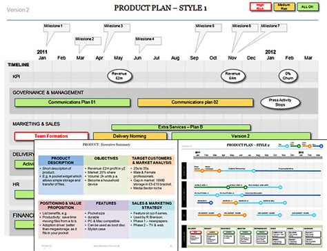 product plan define your product templates