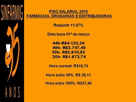 piso salarial dos vigilantes de mg 2016 aumento piso farmaceutico minas gerais 2016 sinfarmig