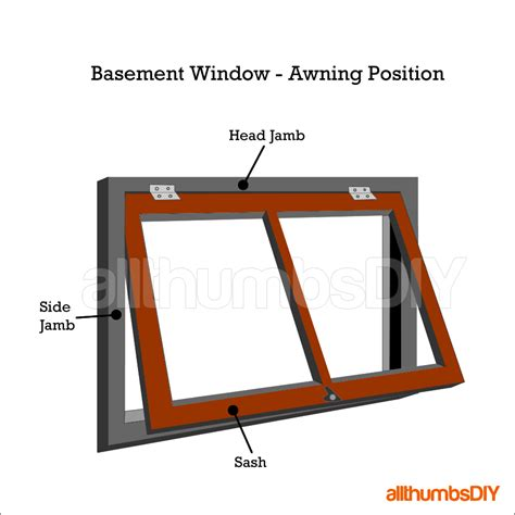 awning basement windows replacing leaky rotted basement windows part 1 of 3