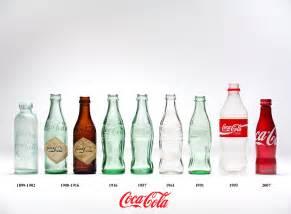 le flaschen evolution of the contour bottle the coca cola company