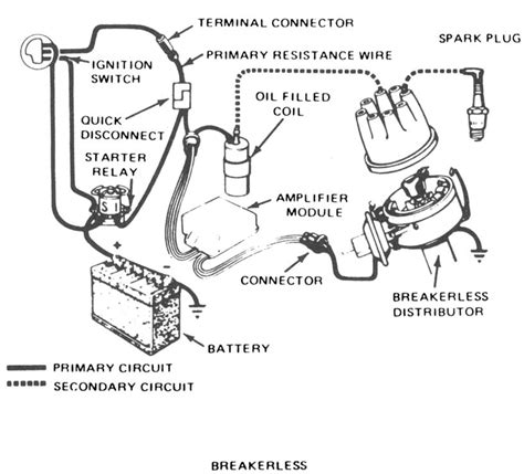 4 best images of 1974 ford ignition module wiring diagram