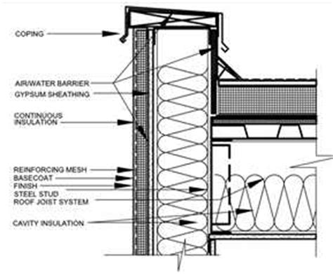 eifs wall section roof details pdf detail ridgepole sc 1 st kamocad