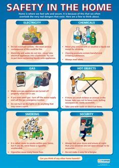 contraception poster education poster