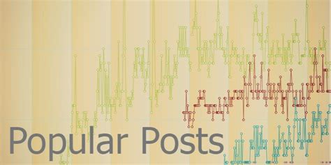 Popular Posts by Impact Of Social Sciences Popular Posts