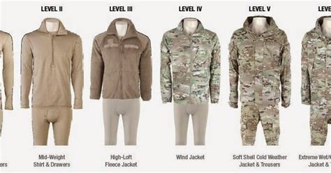 Jaket Parka Army Layer total survivalist 7 layer ecwcs system my thoughts