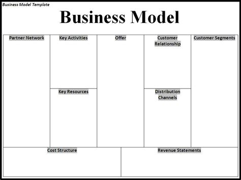 sle business model template business model template word templates