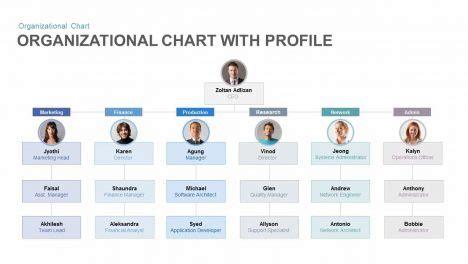 Circle Spider Diagram Representation Powerpoint Keynote Template Slidebazaar Org Chart Template For Keynote