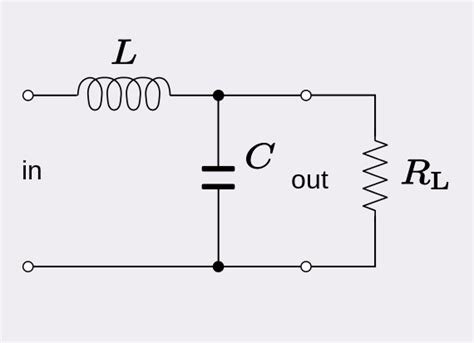 low pass filter inductor resistor file rlc low pass svg