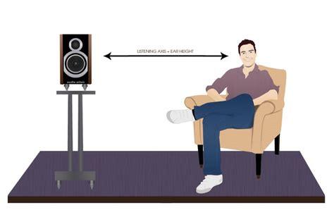 how to chose between bookshelves floorstanding speakers