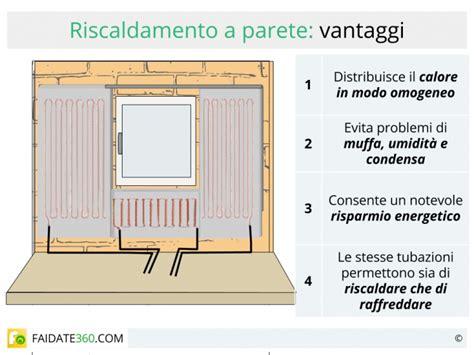 Costo Installazione Riscaldamento A Pavimento by Riscaldamento A Parete Radiante Pro E Contro