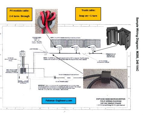 solar tie grid interconnect wiring diagram using enphase