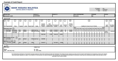 Credit Bureau Malaysia Letter Is A Credit Report And How Do I Get Mine For Malaysians Mr Stingy