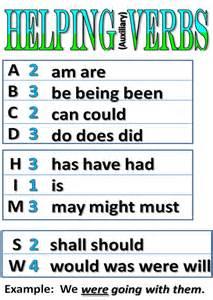 helping verbs eg 6th grade computers