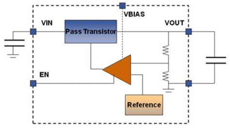 an output capacitorless low dropout regulator with direct voltage spike detection how to successfully apply low dropout regulators analog devices