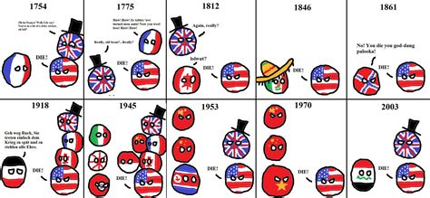 Country Ball Memes - u s ball can t play nice polandball know your meme