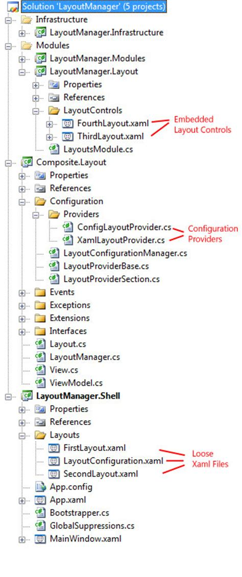 xaml layout manager layout manager for prism v2 codeproject
