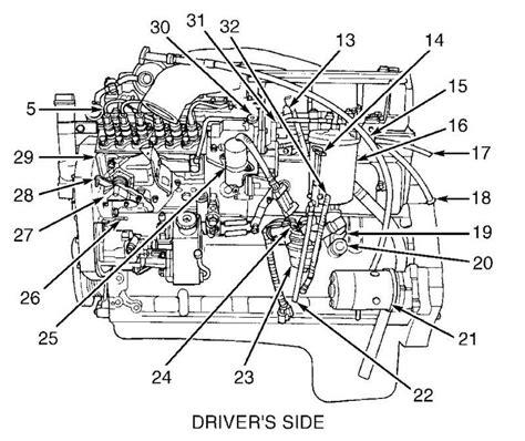 12 valve cummins fuel system diagram 12v part layout of the engine 2nd generation dodge 12