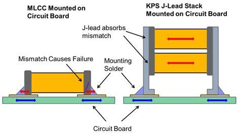 capacitor dielectric u2j capacitor dielectric u2j 28 images kemet distributor digikey electronics u2j dielectric
