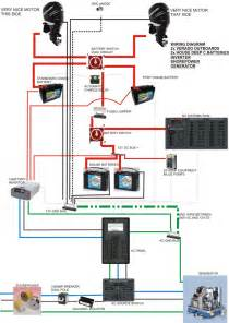 marine ignition switch wiring diagram marine free engine
