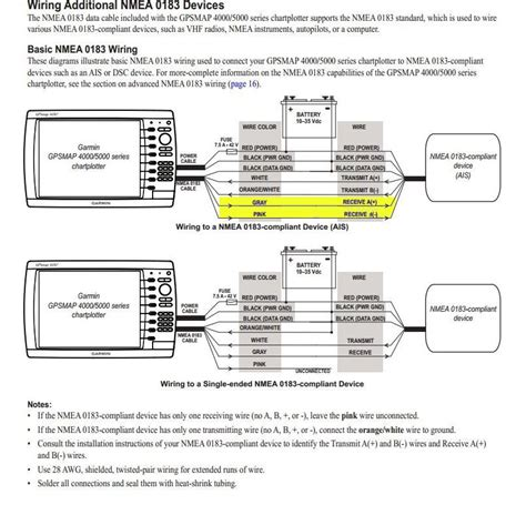 yamaha command link wiring diagram yamaha free engine