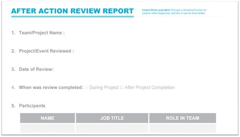 after review template 100 project completion checklist template 9 project