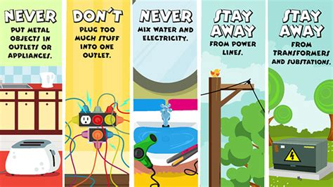 teaching about electrical safety is a year task