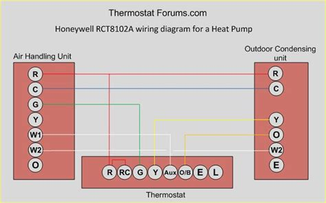 honeywell digital thermostat wiring furnace honeywell