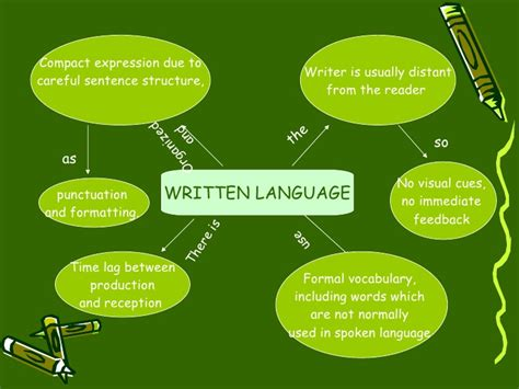 written language spoken and written language