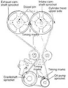 2002 Hyundai Accent Belt Diagram How To Set The Timing Belt On A 2002 Hyundai Sonata 2 4