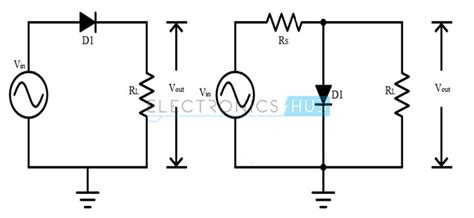 what is a diode clipper diode clipper and cler circuits types and applications