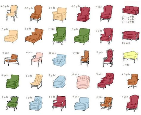 upholstery fabric chart quick guide to how many yards needed to upholster