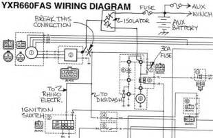 2008 yamaha rhino wiring diagram schematics 2008 car wiring diagrams manuals