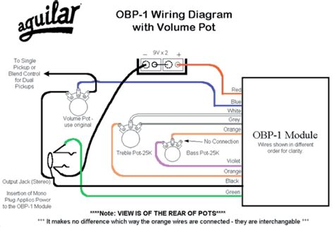 emg active wiring diagram emg get free image about