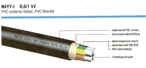Kabel Nyy 4x50 atemberaubend erdkabel bilder der schaltplan greigo