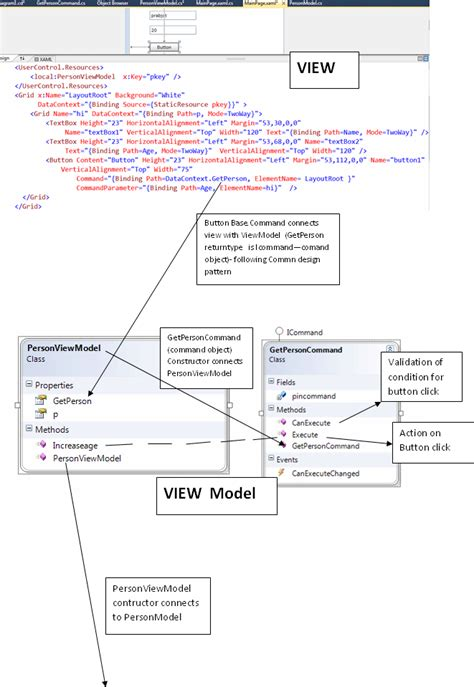 mvvm pattern video tutorial silverlight 4 0 and mvvm pattern