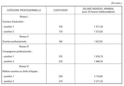 grille du btiment taux horaire 2016 salaires ouvriers et etam du b 226 timent paca 2016 cnt