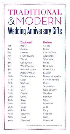 89 Best Wedding Anniversary gifts for him! images in 2018