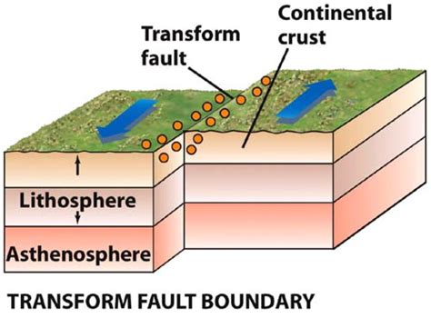 Plate Tectonics Essay by Tectonic Plate Boundaries Essay