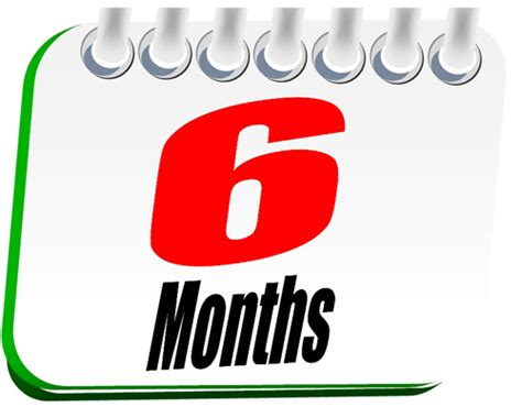 6 Month Mba by How To Cat In 6 Months Cetking